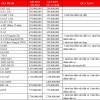 Kia Motors Vietnam công bố giá bán tháng 1/2018